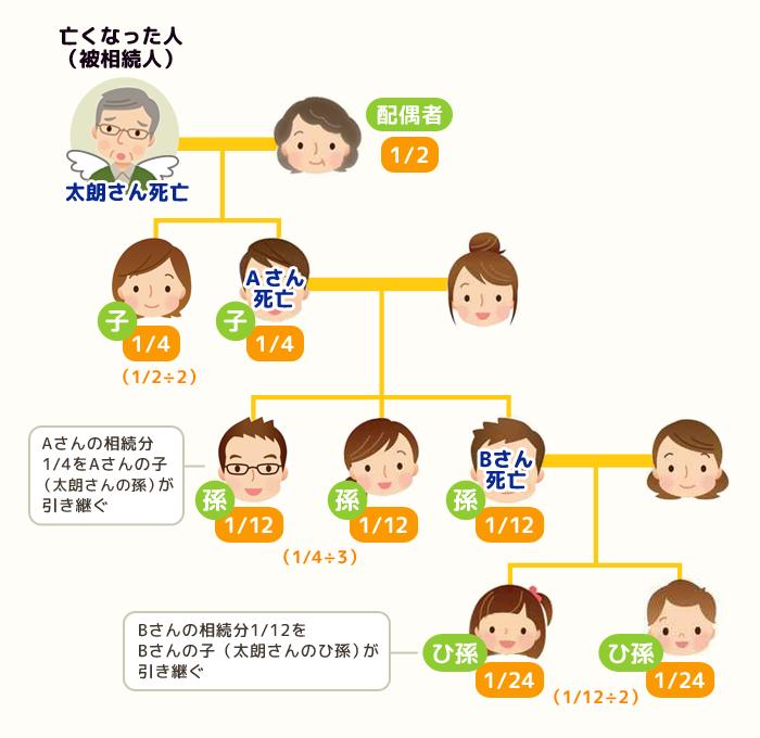 who-daishu01